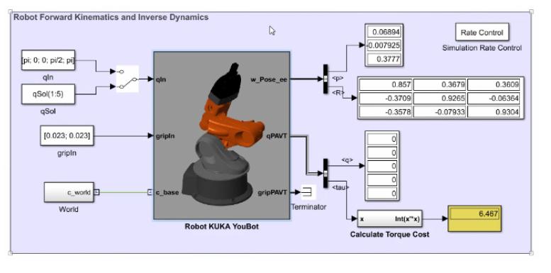 Simulazione Kuka Youbot in ambiente Simulink