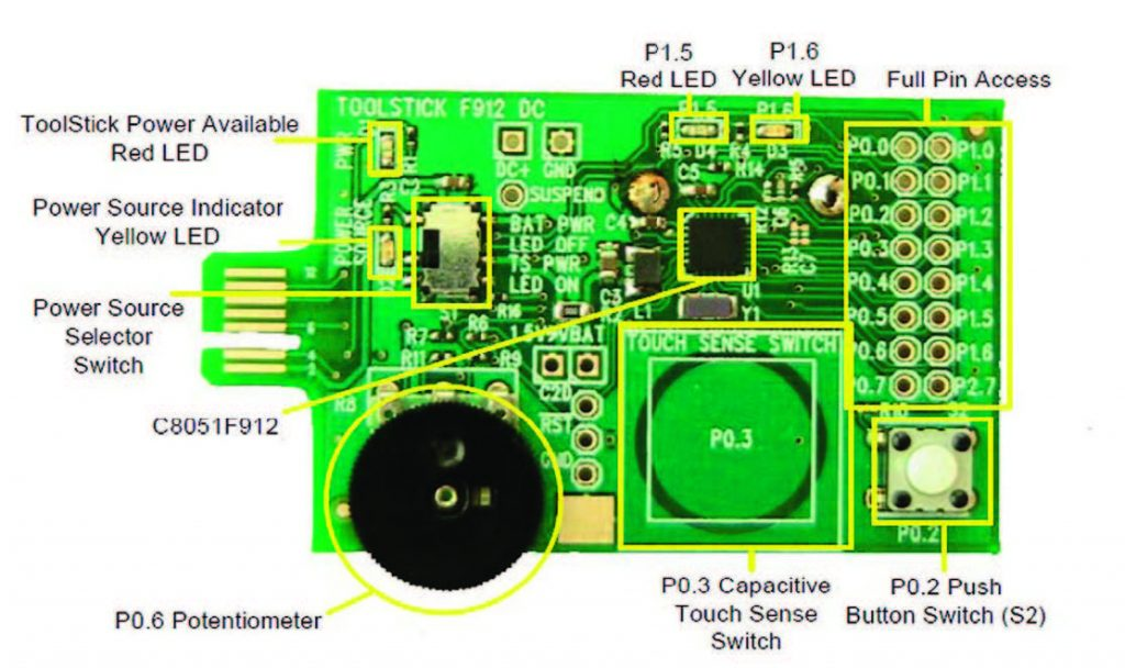 Figura 3: ToolStick-F912DC.