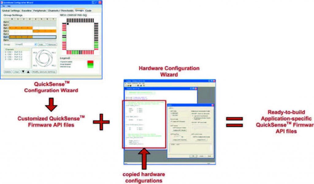 Figura 7: Utilizzo del QuickSense Configuration Wizard insieme all'Hardware Configuration Wizard.