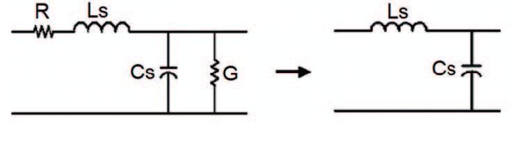 Figura 6: approssimazione primo ordine linea di trasmissione