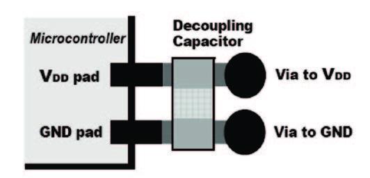 Figura 5: disaccoppiamento di circuiti integrati