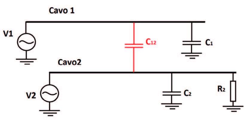 Figura 2: esempio di accoppiamento Capacitivo