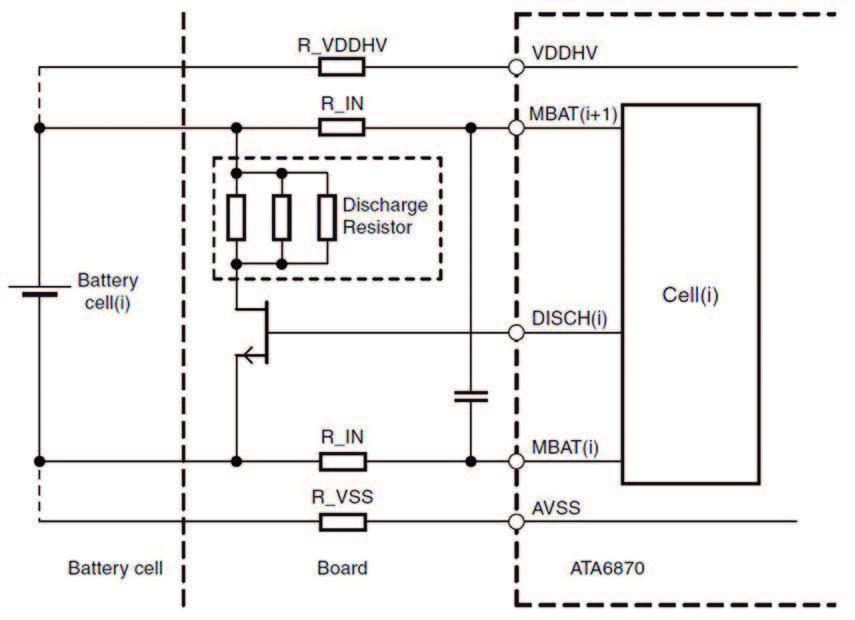 Figura 4: interfaccia con la batteria