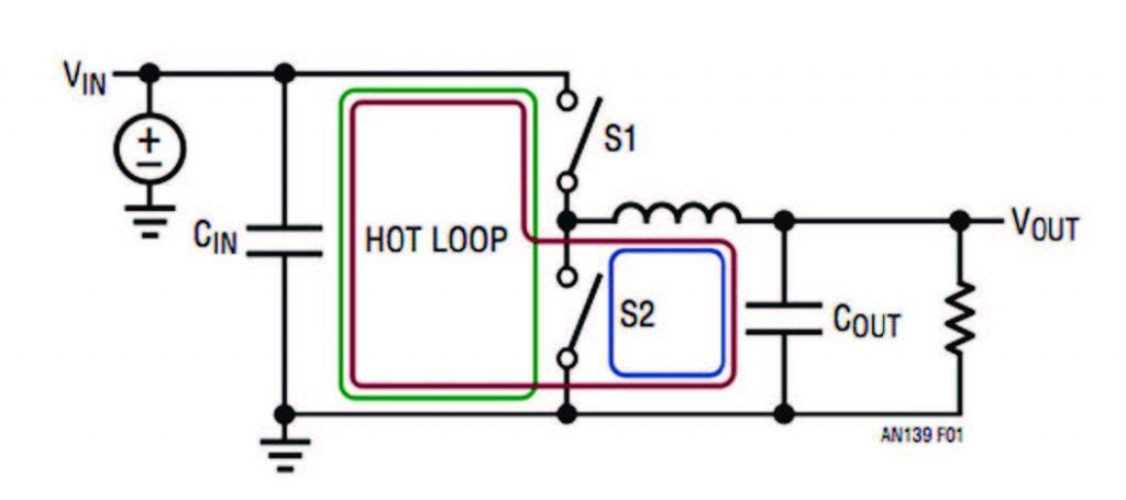 Figura 3: loop di corrente