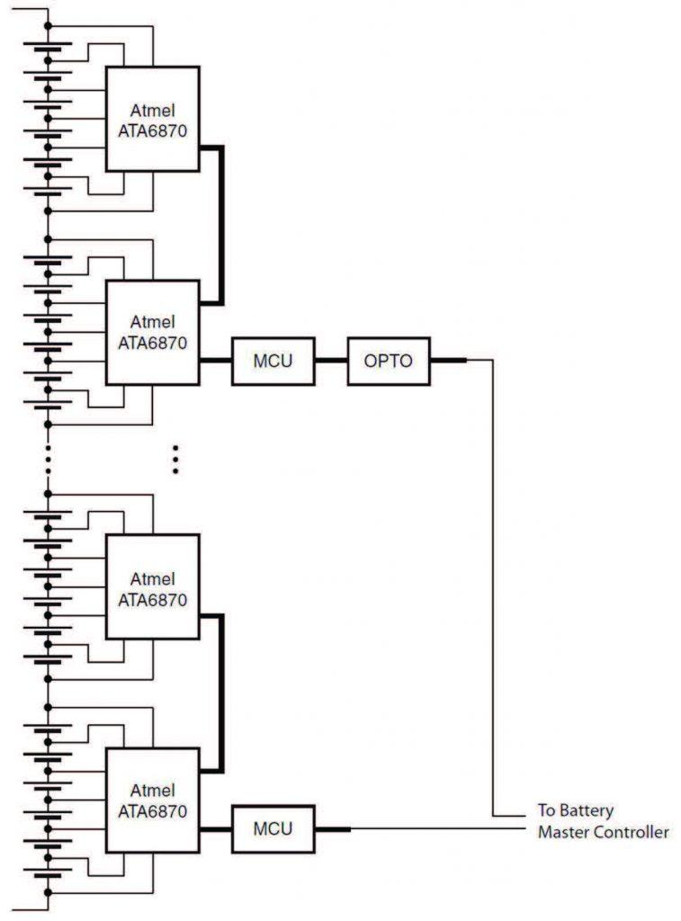 Figura 3: multi-string di ATA6870