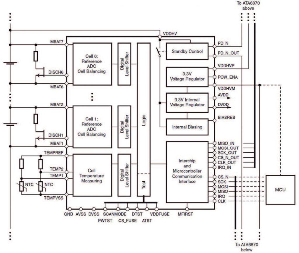 Figura 1: schema a blocchi dell'ATA6870