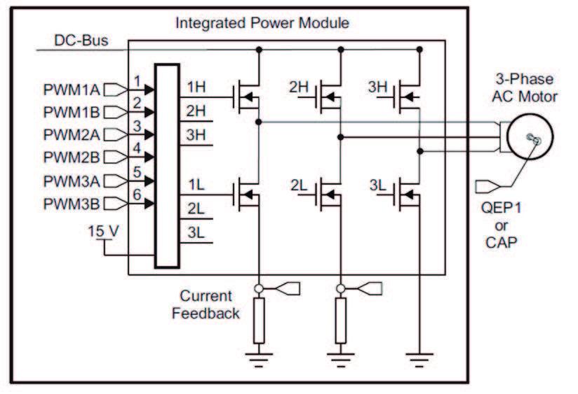 Figura 13: Schema controllo del sistema di potenza