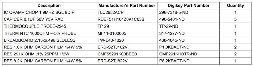 Tabella 1: Bill of Materials (BOM) del circuito di una termocoppia