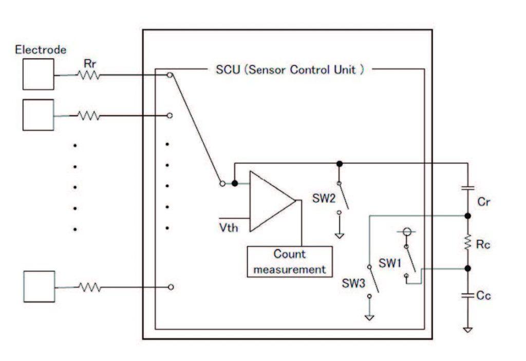 Figura 11: Circuito di rilevazione del tocco per l'R8C/33T.