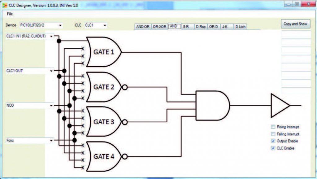 Figura 4: Configurazione del CLC.