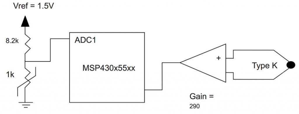Figura 4: Diagramma a blocchi dell'hardware