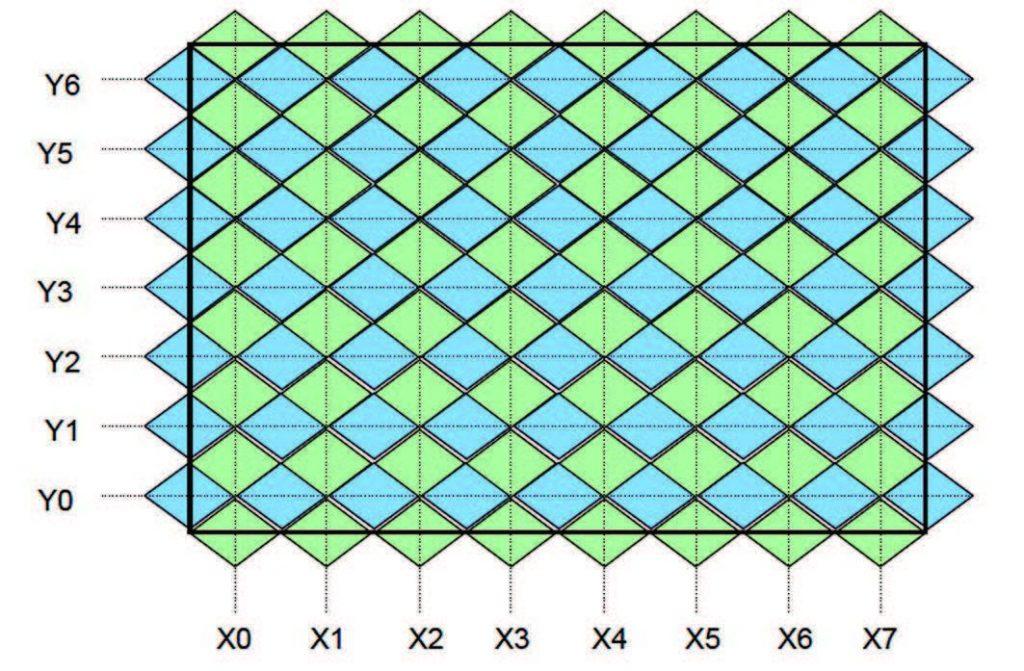 Figura 3: Elettrodi a forma di rombo.