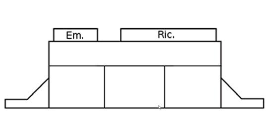 Figura 1: Esempio di Dispositivo
