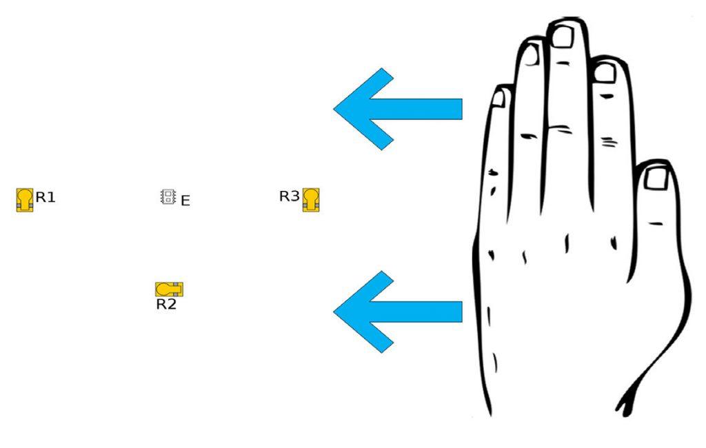Figura 5: Esempio di Movimento della Mano