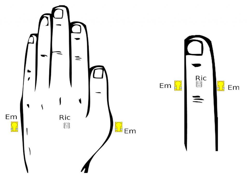 Figura 3: Esempio di Posizionamento dei Sensori
