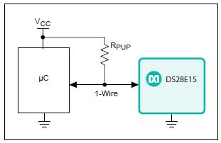 Figura 3. Esempio di applicazione base.