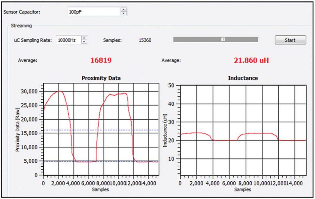 Figura 6: Graphical User Interface su PC per l'attivazione della scheda di valutazione.