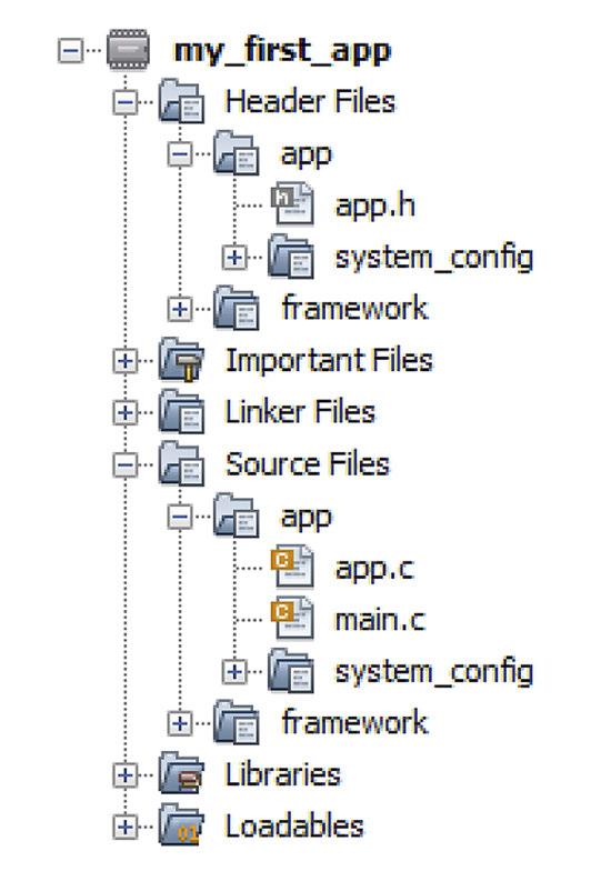Figura 3: Identificazione del navigation menù per i framework di sistema: è facile capire come la navigazione all'interno sia alquanto semplice e rapida