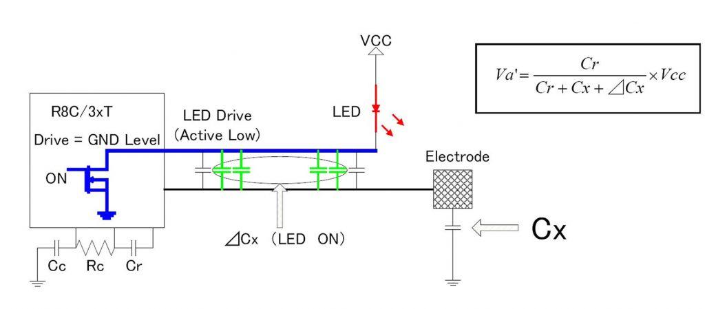 Figura 3: Influenza della linea di pilotaggio del LED sulla linea di elettrodo.