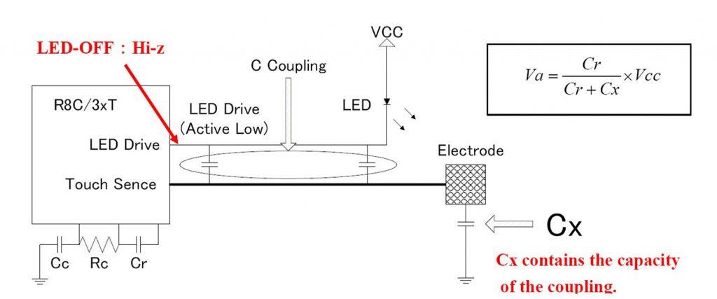 Figura 1: Influenza di una linea di pilotaggio di un LED su un elettrodo di rilevazione del tocco.