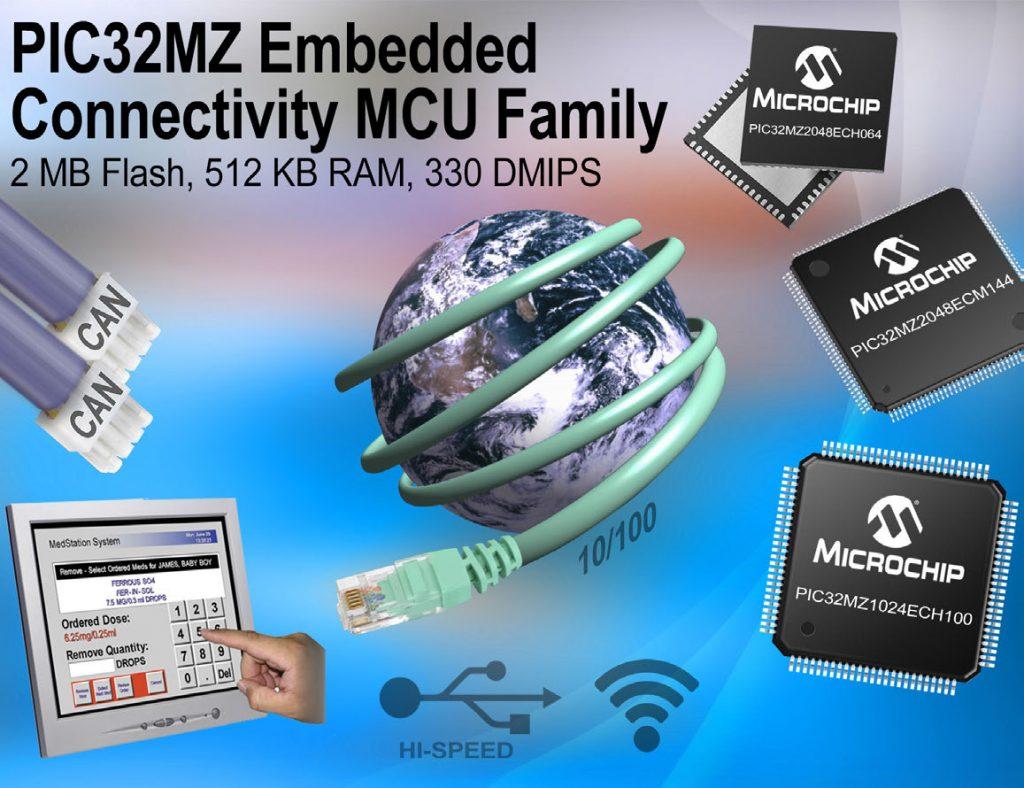 Figura 1: La serie PIC32MZ è una delle due famiglie che disporranno già da subito dei benefici framework, il contenitore è disponibile solo in formato SMD, quindi con spaziature tra reofori molto ridotte