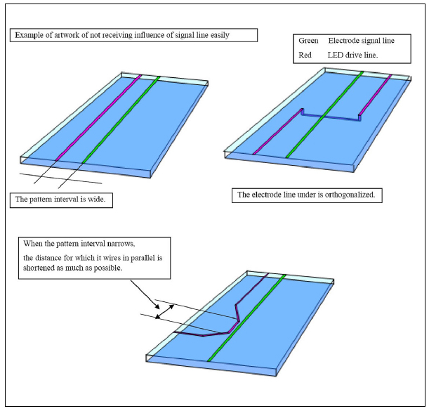 Figura 4: Layout corretti che generano la minima influenza tra linee di pilotaggio