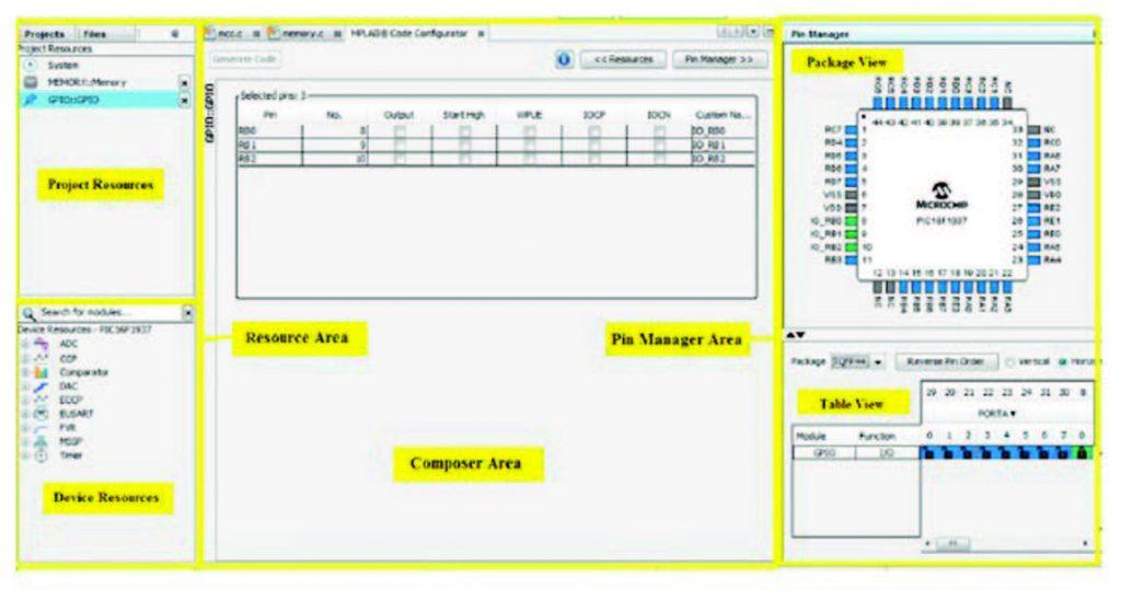 Figura 4: Le aree distinte di Code Configurator