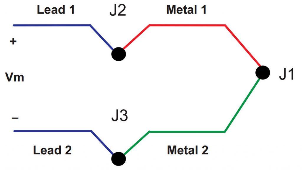 Figura 2: Misurazione della tensione di una termocoppia