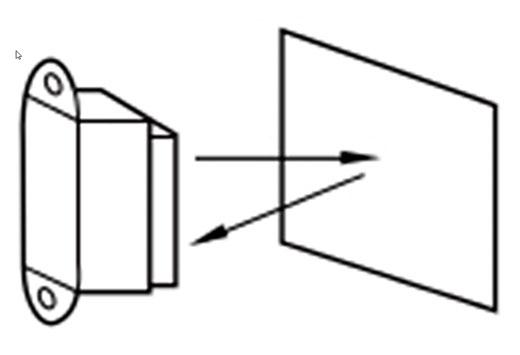 Figura 2: Principio di Funzionamento