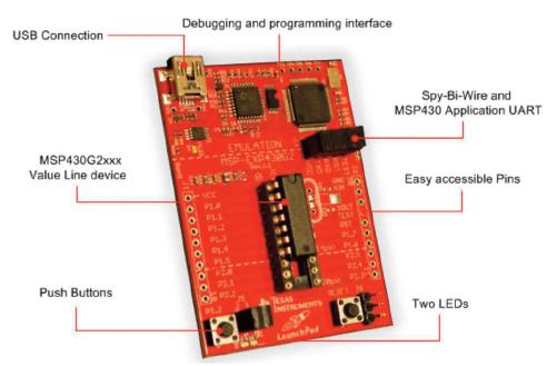 Figura 4: Scheda di sviluppo MSP-EXP430G2