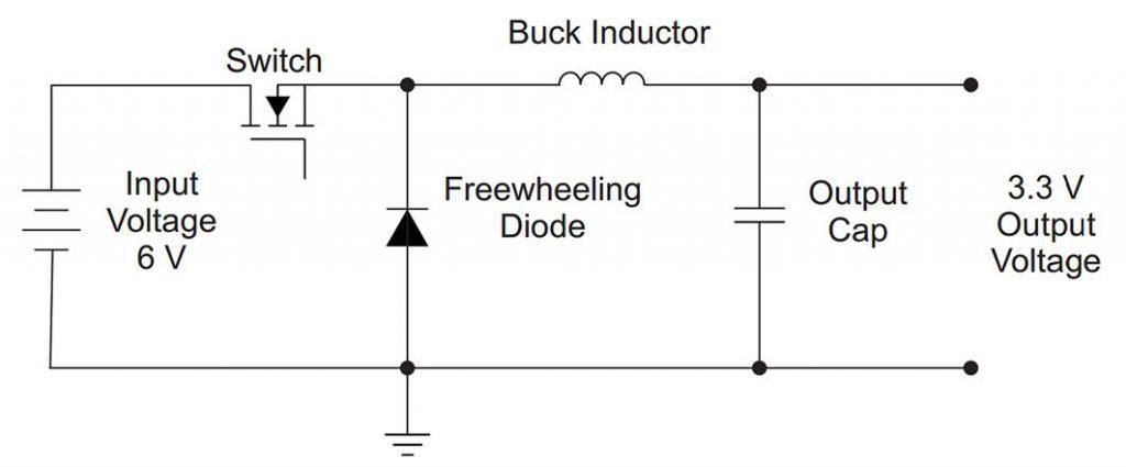 Figura 4: Schema di concetto per la tipologia boost