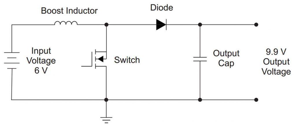 Figura 5: Schema di concetto per la tipologia buck