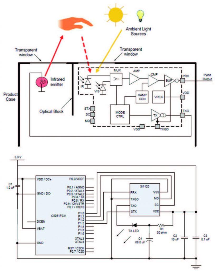 Figura 1: Schema elettrico e rappresentazione del sistema ottico