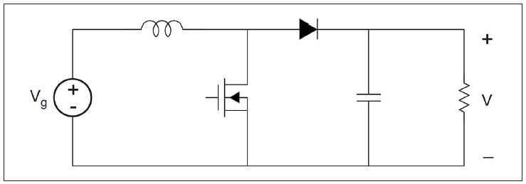 Figura 2: Schema semplificato della tipologia boost