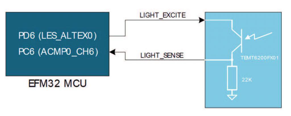 Figura 8: Sensore di luminosità