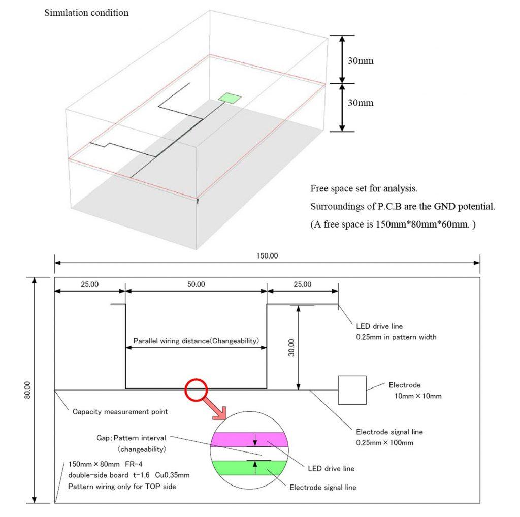 Figura 5: Simulazione di piste affiancate.