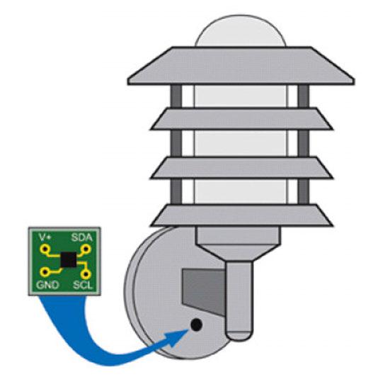 Figura 1: Sistema di illuminazione con ALS