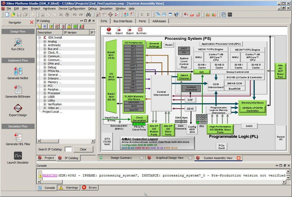 Figura6 : Sistema per image processing con ZynqTM-7000