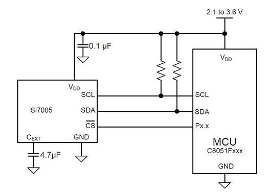 Figura 11: interfacciamento con una MCU