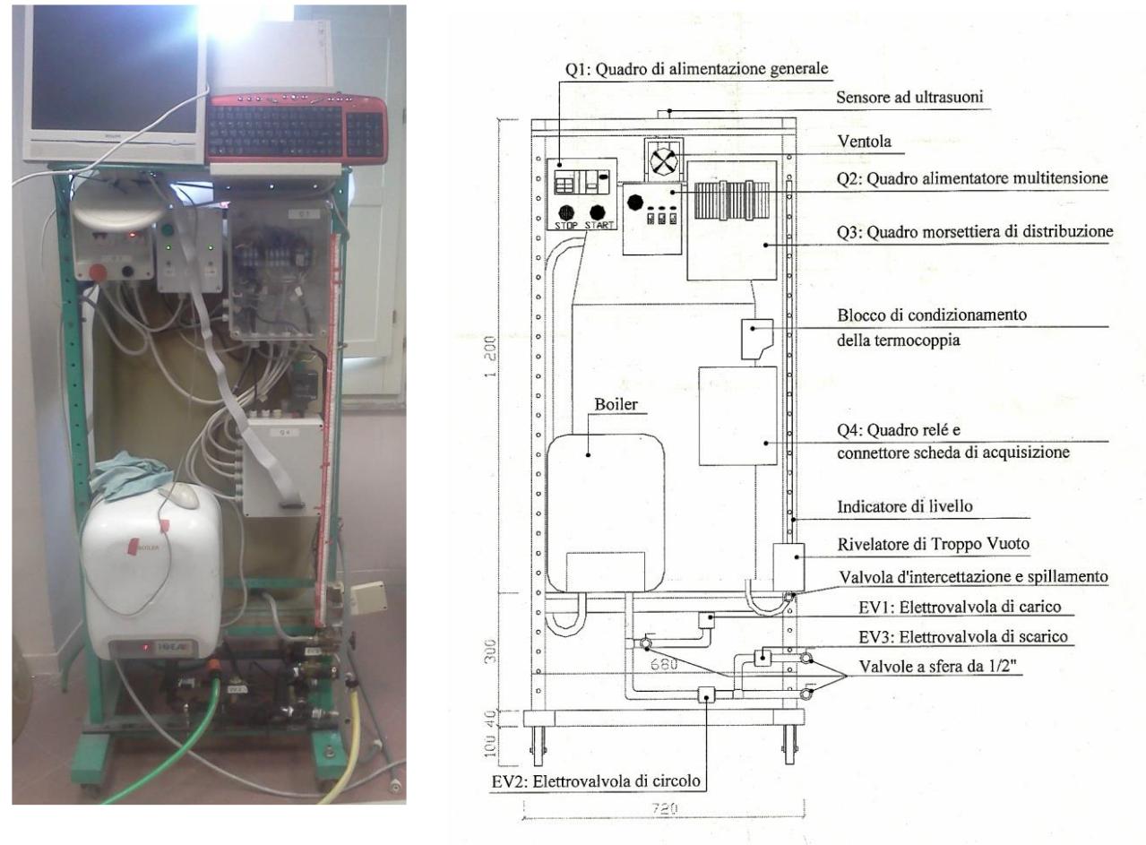 Figura 1: Quadro frontale serbatoio automatico.