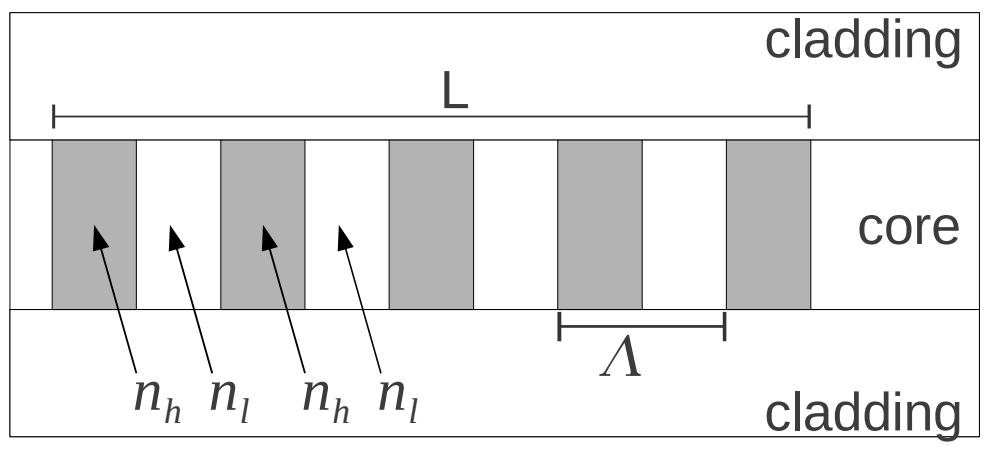 Figura 4: Esempio di struttura reticolare.
