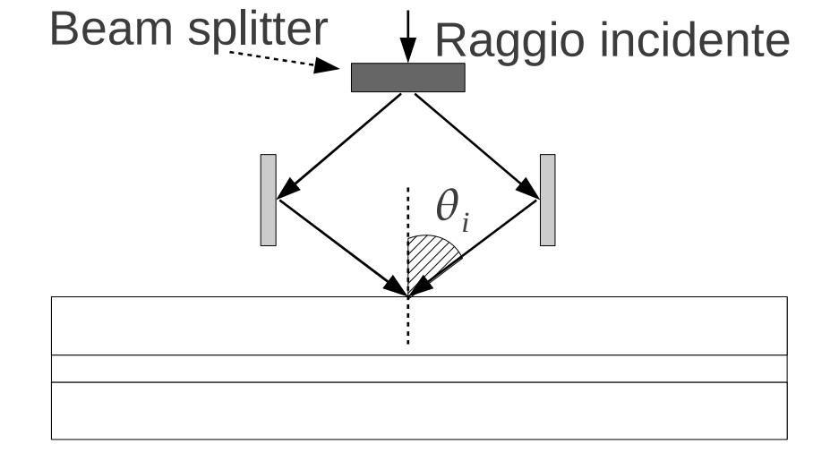 Figura 8: Metodo di scrittura laterale.
