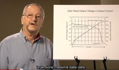 energy harvesting di Linear Technology
