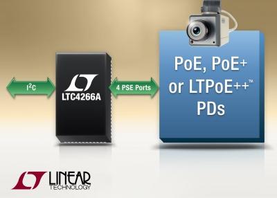 LTC4266