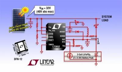Pannello solare da 1A alimentato da un caricabetterie da 12V (LT3652)