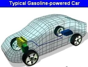 auto ibride automotive