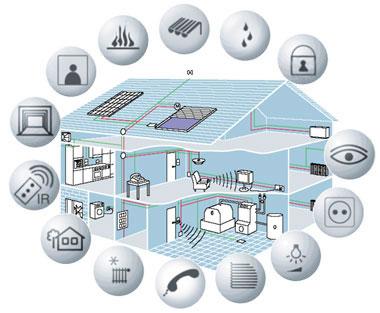 L'automazione delle case può aprire un mercato enorme per le aziende che producono dispositivi wireless