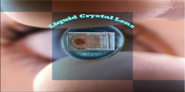 lenti a cristalli liquidi