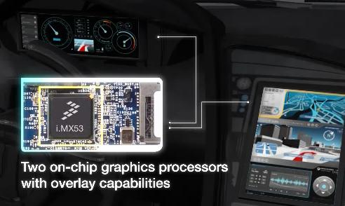 Freescale introduce i processori i.MX53 per applicazioni multimediali in-car