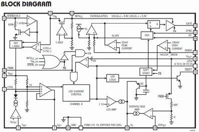 LT3760: driver LED ad 8 canali